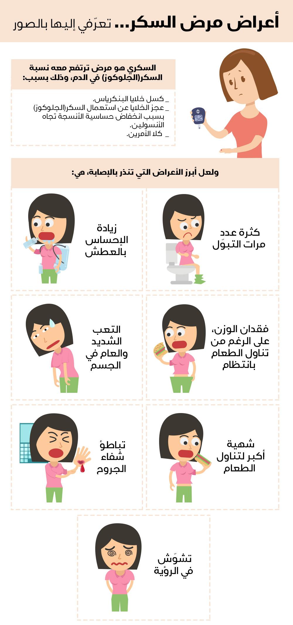 لتقفز حب الاستطلاع عابر اعراض ارتفاع السكر عند النساء Comertinsaat Com